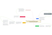 Mind map: Pivotal Response Training Therapy for Autism              Four Main Areas for Intervention