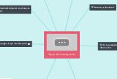 Mind map: Tipos de investigación: