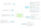 Mind map: Learning Disabilities Association of Toronto District (LDATD)