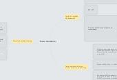 Mind map: Teoría monetaria