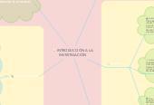 Mind map: INTRODUCCIÓN A LA INVESTIGACIÓN