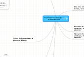 Mind map: Capacitación en estrategias ytécnicas didácticas