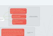 Mind map: Empresa Grupo Flores