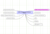 Mind map: 03/02 - Pedagogy and Professional Practices
