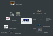Mind map: Mark Mosher Synthesizer Picks