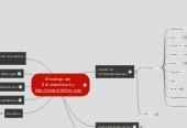 Mind map: Mindmap der Schuldenkrise by http://www.blicklog.com