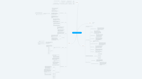 Mind Map: Mapa Mental - Redes Sem Fio