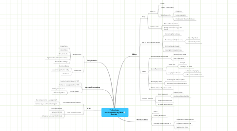 Mind Map: Technology Autobiography by Matt Merriam