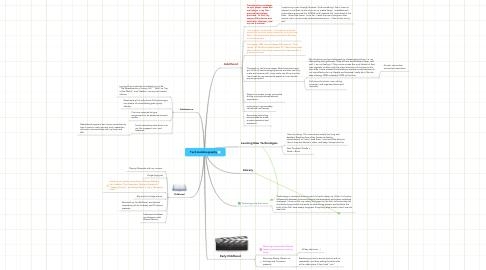 Mind Map: Tech Autobiography