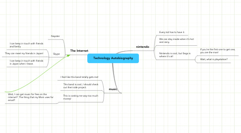 Mind Map: Technology Autobiography