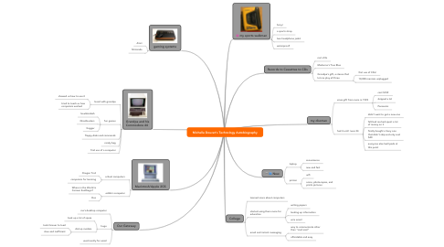 Mind Map: Michelle Doucet's Technology Autobiography