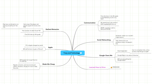 Mind Map: Tracy and Technology