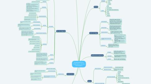 Mind Map: Seguridad Física y Protección en Centros de Cómputo
