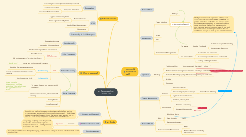 Mind Map: My Takeaways from COMM 101