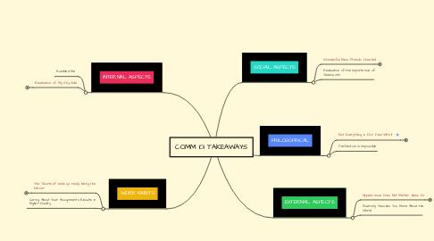 Mind Map: COMM 101 TAKEAWAYS