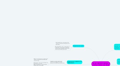 Mind Map: Представление данных в компьютерных системах