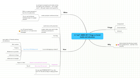 "Mind Map: A ""real"" AMEE 2011 fringe on Social