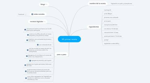 Mind Map: Mi primer receta