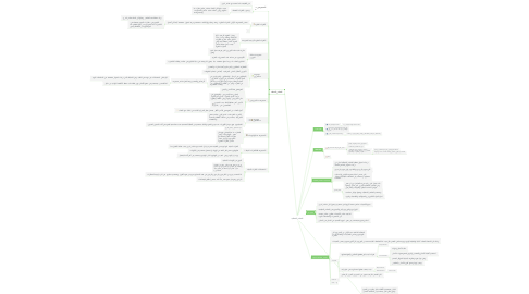 Mind Map: العناصر الانتقالية