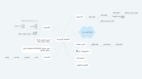 Mind Map: الصفحة الرئيسية