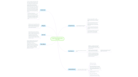 Mind Map: High School Starting Later in the Day