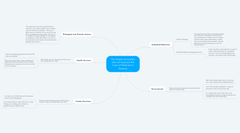 Mind Map: The Simple Innovation that can Improve the Lives of Parkinson's Patients