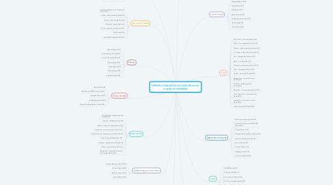 Mind Map: Sélection d'applications gratuites pour mobiles et tablettes