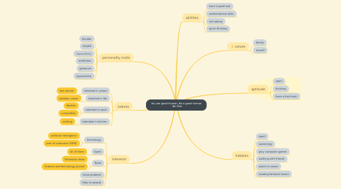 Mind Map: You are good human, Be a good human - No One