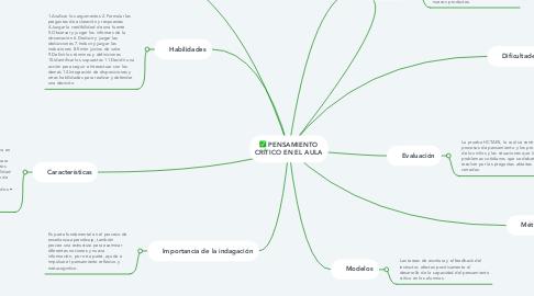 Mind Map: PENSAMIENTO CRÍTICO EN EL AULA