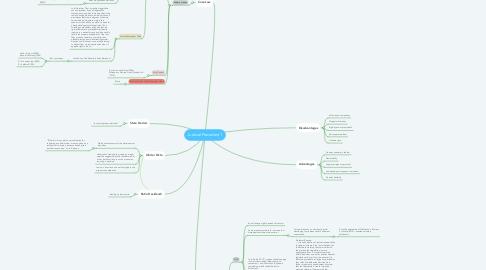 Mind Map: Judicial Precedent 1