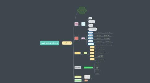 Mind Map: مدخل الى تكنولوجيا التعليم