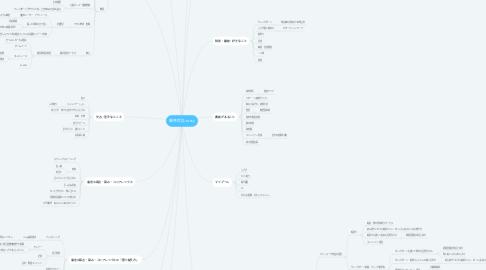 Mind Map: 藤井稔弘 tossy