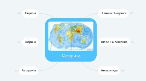 Mind Map: Материки