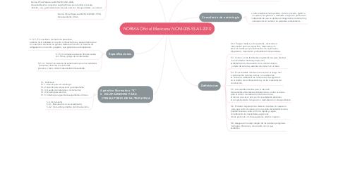 Mind Map: NORMA Oficial Mexicana NOM-005-SSA3-2010