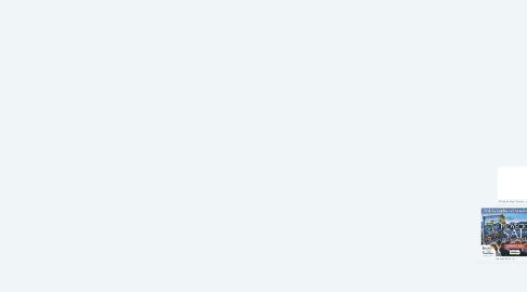Mind Map: COMO INVERTIR EN LA BOLSA DE NEW YORK