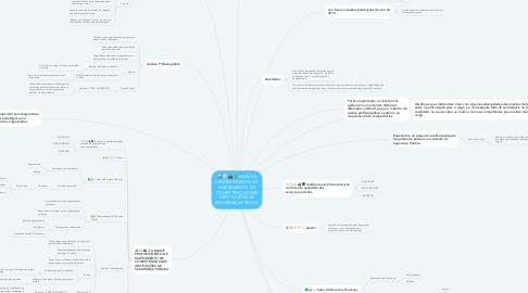 Mind Map: ANÁLISE PROFISSIOGRÁFICA E MAPEAMENTO DE COMPETÊNCIAS NAS INSTITUIÇÕES DE SEGURANÇA PÚBLICA