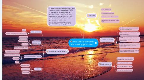 Mind Map: автоматизированная системы управления