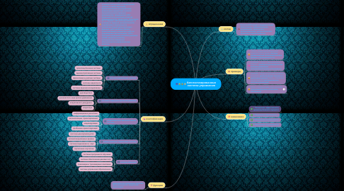 Mind Map: Автоматизированные системы управления