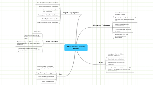 Mind Map: My Five Senses by Holly Montes