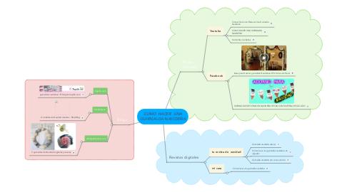 Mind Map: COMO HACER  UNA GUIRNALDA NAVIDEÑA
