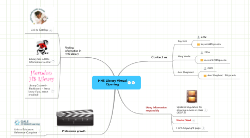 Mind Map: HHS Library Virtual Opening