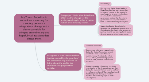 Mind Map: My Thesis: Rebellion is sometimes necessary for a society because it brings about change and it also responsible for bringing an end to any and hopefully all injustices that plague them.