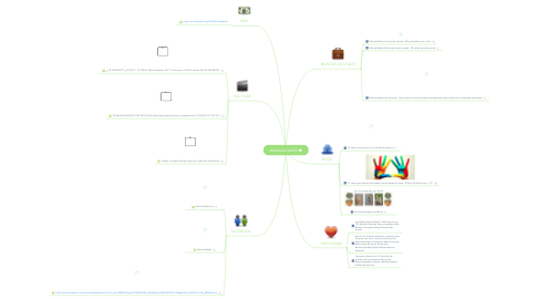 Mind Map: MANUALIDADES