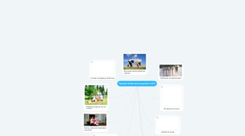 Mind Map: Традиції збереження здоров'я в сім'ї