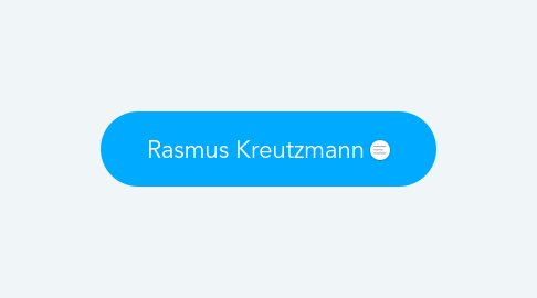 Mind Map: Rasmus Kreutzmann