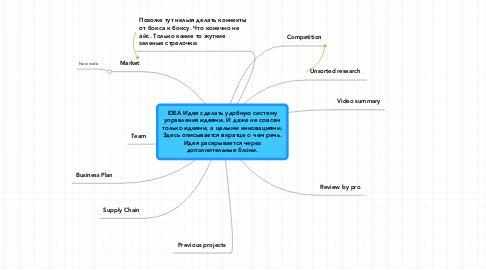 Mind Map: IDEA Идея сделать удобную систему управления идеями. И даже не совсем только идеями, а целыми инновациями. Здесь описывается вкратце о чем речь. Идея раскрывается через дополнительные блоки.