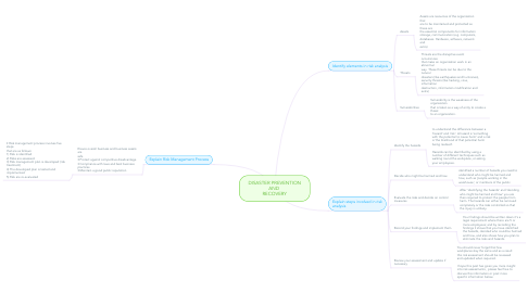Mind Map: DISASTER PREVENTION AND  RECOVERY
