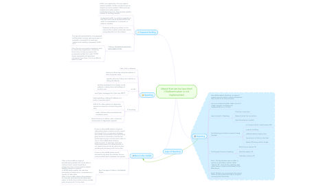 Mind Map: Attack that can be launched if Authentication is not implemented
