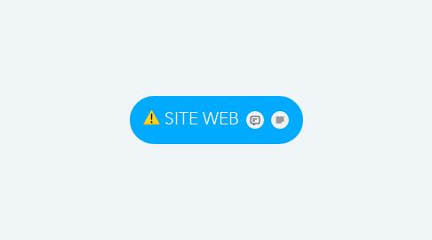 Mind Map: SITE WEB