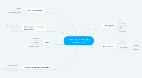Mind Map: Deep Programming for game solving